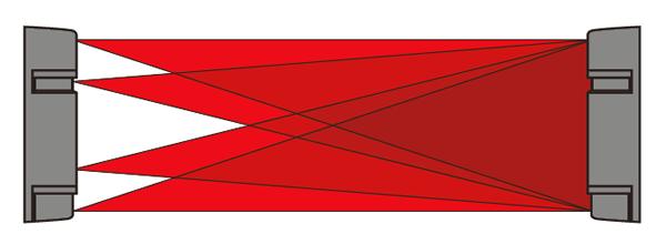 Barreras de infrarrojos de 4 haces - TAKEX