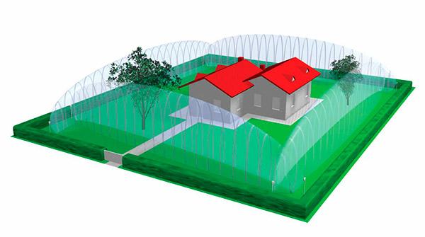 Sistemas de detección perimetral con barreras de microondas