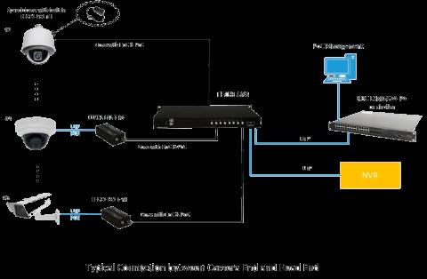 La tecnología eCopper™ de KBC Networks llega al mercado español a través de ProdexTec