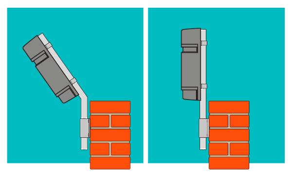 Protección contra intrusión por escalada de muros - TAKEX