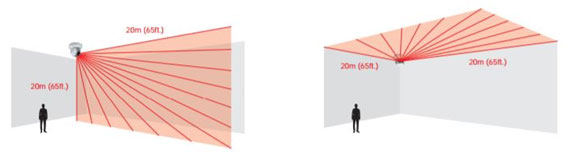 Los detectores REDSCAN RLS-2020S y RLS-2020I de Optex