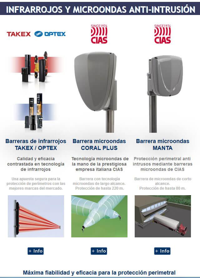 Newsletter 3: tecnología infrarroja y microondas para la detección anti intrusos.