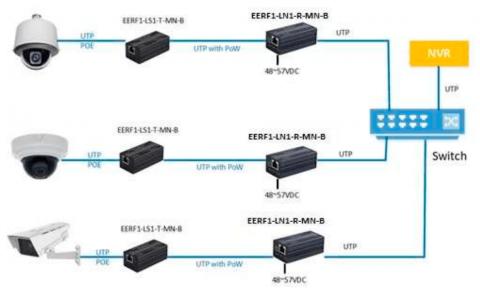 eCopper EERF1-LN1-R-MN-B KBC Networks