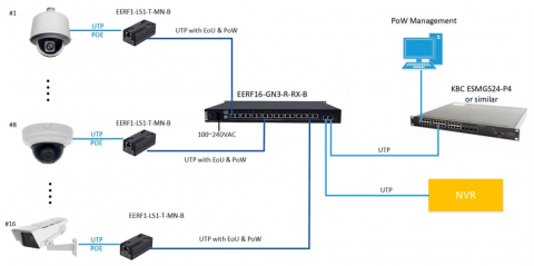eCopper EERF1-LS1-T-MN-B KBC Networks