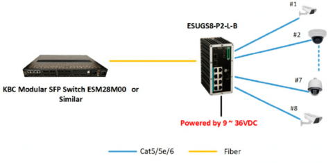 Switch Ethernet ESUGS8-P2-L-B KBC Networks