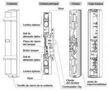 Barreras de infrarrojos OPTEX vía radio SL 350QFR