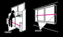 Sensor de haz fotoelectrico de TAKEX PB-10NS en una ventana