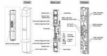 Barreras de infrarrojos OPTEX SL200QDP / SL350QDP / SL650QDP