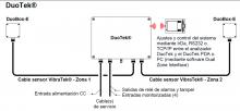 Configuración típica de DuoTek Analyser - Detection Technologies