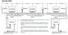 Configuración típica de DuoTek Net Analyser - Detection Technologies
