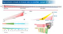 Representacion grafica del SIP IP de REDWALL