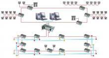 IB-SYSTEM-RACK:  Sistema  rack pre-ensamblado. Detección perimetral